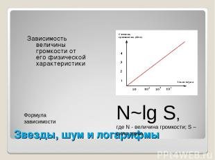Звезды, шум и логарифмы Зависимость величины громкости от его физической характе