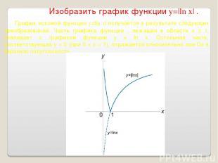 Изобразить график функции y=|ln x| . График искомой функции y=|ln x| получается