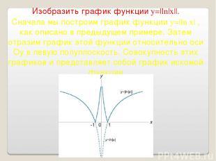 Изобразить график функции y=|ln|x||. Сначала мы построим график функции y=|ln x|