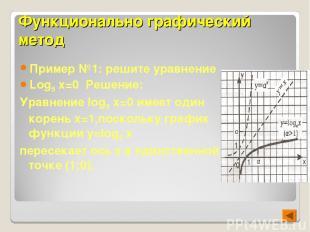 Функционально графический метод Пример №1: решите уравнение Log5 x=0 Решение: Ур