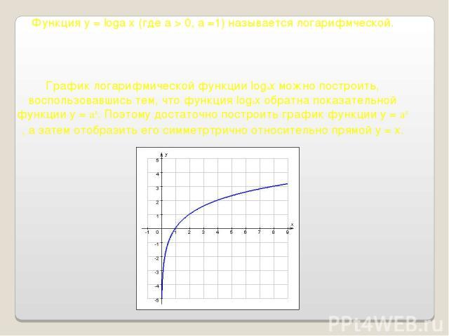 Функция y = loga х (где а > 0, а =1) называется логарифмческой. График логарифмической функции logaх можно построить, воспользовавшись тем, что функция logaх обратна показательной функции y = ax. Поэтому достаточно построить график функции y = ax , …