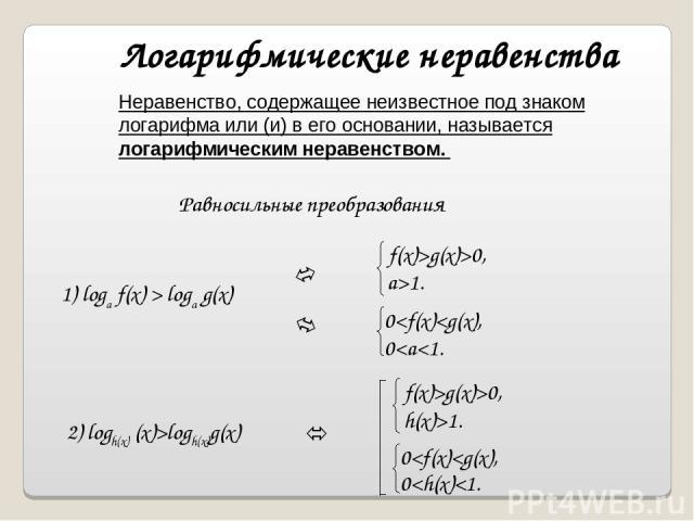 1) loga f(x) > loga g(x) Неравенство, содержащее неизвестное под знаком логарифма или (и) в его основании, называется логарифмическим неравенством. Логарифмические неравенства f(x)>g(x)>0, a>1. 01. 0