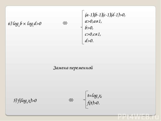 5) f(logax)>0 t=logax, f(t)>0. 6) logab × logcd>0 (a-1)(b-1)(c-1)(d-1)>0, a>0,a≠1, b>0, c>0,c≠1, d>0. Замена переменной