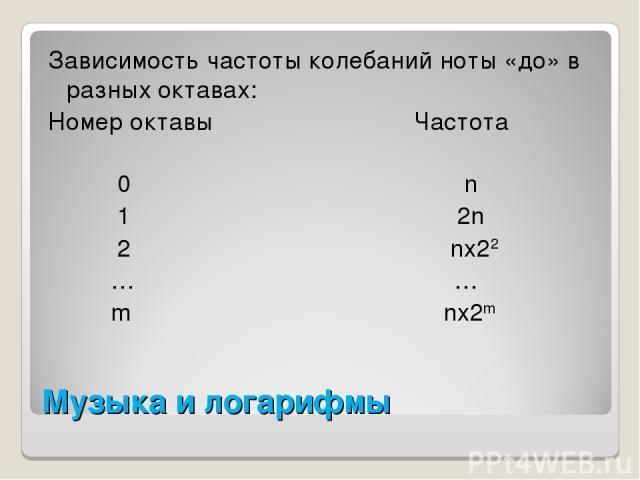 Музыка и логарифмы Зависимость частоты колебаний ноты «до» в разных октавах: Номер октавы Частота 0 n 1 2n 2 nx22 … … m nx2m
