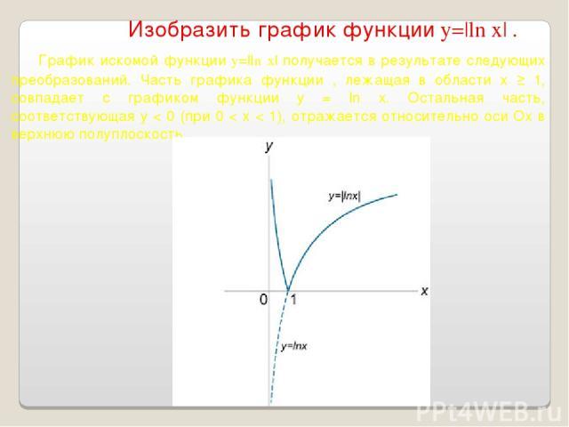 Изобразить график функции y=|ln x| . График искомой функции y=|ln x| получается в результате следующих преобразований. Часть графика функции , лежащая в области x ≥ 1, совпадает с графиком функции y = ln x. Остальная часть, соответствующая y < 0 (пр…
