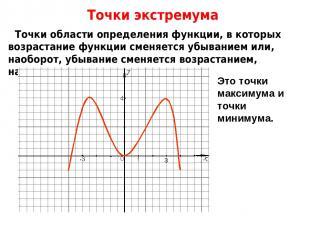 Точки экстремума Точки области определения функции, в которых возрастание функци
