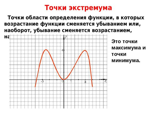 Точки экстремума Точки области определения функции, в которых возрастание функции сменяется убыванием или, наоборот, убывание сменяется возрастанием, называются точками экстремумов. Это точки максимума и точки минимума.