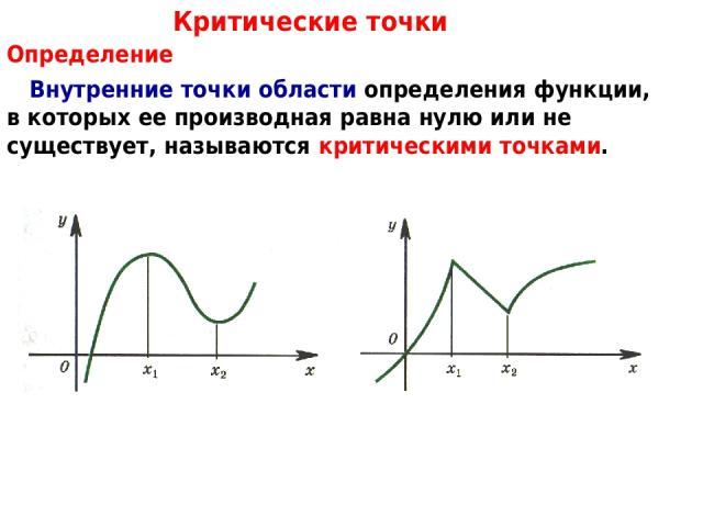 Определение Внутренние точки области определения функции, в которых ее производная равна нулю или не существует, называются критическими точками. Критические точки