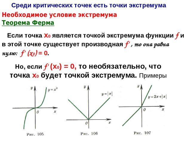 Теорема Ферма Если точка х0 является точкой экстремума функции f и в этой точке существует производная f' , то она равна нулю: f' (х0) = 0. Среди критических точек есть точки экстремума Необходимое условие экстремума Но, если f' (х0) = 0, то необяза…