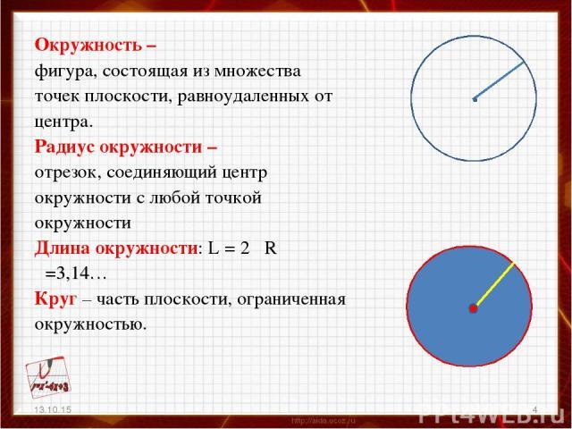 Окружность – фигура, состоящая из множества точек плоскости, равноудаленных от центра. Радиус окружности – отрезок, соединяющий центр окружности с любой точкой окружности Длина окружности: L = 2 πR π=3,14… Круг – часть плоскости, ограниченная окружн…