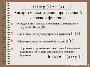 Алгоритм нахождения производной сложной функции Определи внутреннюю и внешнюю эл