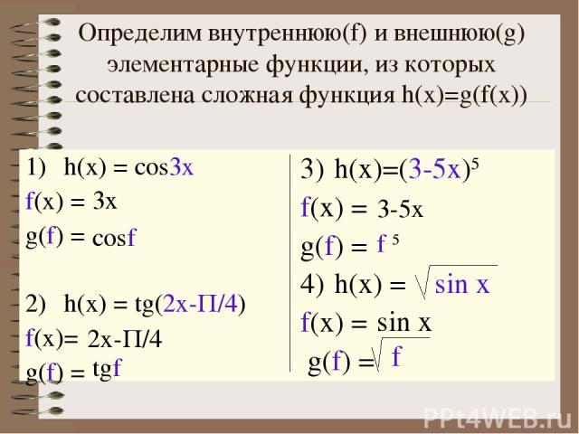 Определим внутреннюю(f) и внешнюю(g) элементарные функции, из которых составлена сложная функция h(x)=g(f(x)) h(x) = cos3x f(x) = g(f) = h(x) = tg(2x- /4) f(x)= g(f) = h(x)=(3-5x)5 f(x) = g(f) = h(x) = sin x f(x) = g(f) = 3x cosf 2x- /4 tgf 3-5x f 5…