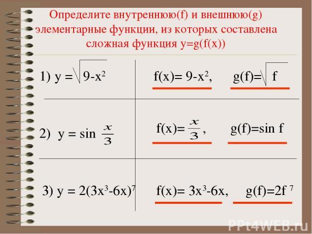 Определите внутреннюю(f) и внешнюю(g) элементарные функции, из которых составлена сложная функция y=g(f(x)) 1) y = 9-x2 2) y = sin 3) y = 2(3x3-6x)7