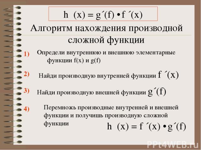 Алгоритм нахождения производной сложной функции Определи внутреннюю и внешнюю элементарные функции f(x) и g(f) h΄(x) = g´(f) • f ´(x) Найди производную внутренней функции f ´(x) Найди производную внешней функции g´(f) 1) 4) 3) 2)