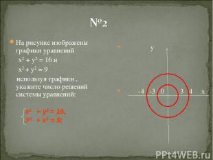 На рисунке изображены графики уравнений х2 + у2 = 16 и х2 + у2 = 9 используя гра