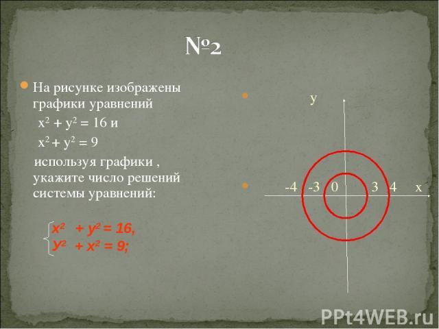 На рисунке изображены графики уравнений х2 + у2 = 16 и х2 + у2 = 9 используя графики , укажите число решений системы уравнений: у -4 -3 0 3 4 х
