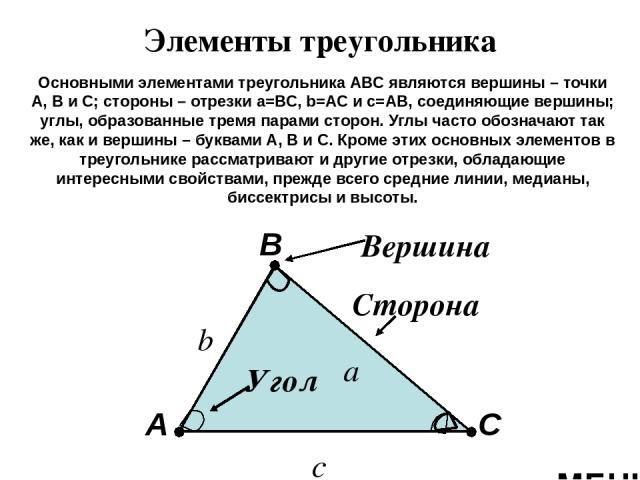 1 С 1 В 1 А С В А Второй признак равенства треугольников: Треугольники равны, если сторона и прилежащие к ней углы одного треугольника равны стороне и прилежащим к ней углам другого треугольника. МЕНЮ