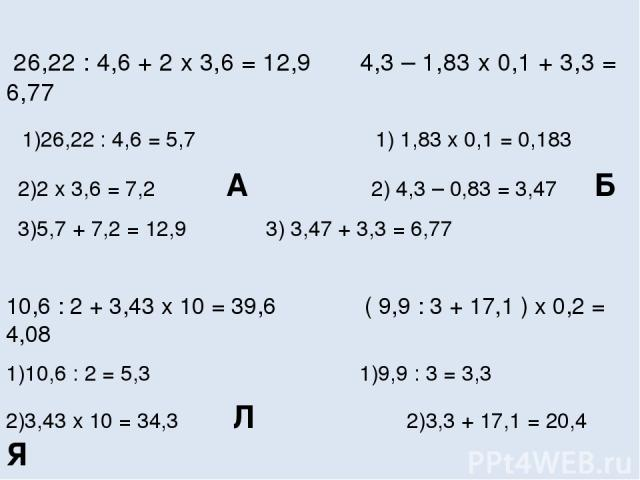 26,22 : 4,6 + 2 x 3,6 = 12,9 4,3 – 1,83 x 0,1 + 3,3 = 6,77 1)26,22 : 4,6 = 5,7 1) 1,83 x 0,1 = 0,183 2)2 x 3,6 = 7,2 А 2) 4,3 – 0,83 = 3,47 Б 3)5,7 + 7,2 = 12,9 3) 3,47 + 3,3 = 6,77 10,6 : 2 + 3,43 x 10 = 39,6 ( 9,9 : 3 + 17,1 ) x 0,2 = 4,08 1)10,6 …