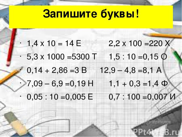 Запишите буквы! 1,4 x 10 = 14 Е 2,2 x 100 =220 Х 5,3 x 1000 =5300 Т 1,5 : 10 =0,15 О 0,14 + 2,86 =3 В 12,9 – 4,8 =8,1 А 7,09 – 6,9 =0,19 Н 1,1 + 0,3 =1,4 Ф 0,05 : 10 =0,005 Е 0,7 : 100 =0,007 И