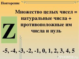 Повторение Множество целых чисел = натуральные числа + противоположные им числа