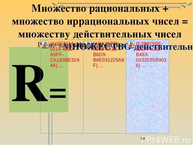 Множество рациональных + множество иррациональных чисел = множеству действительных чисел R=