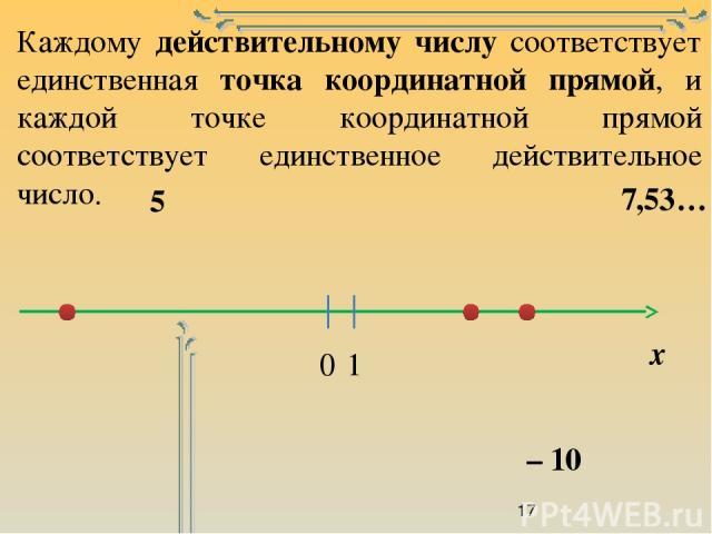 Каждому действительному числу соответствует единственная точка координатной прямой, и каждой точке координатной прямой соответствует единственное действительное число. х 5 0 1 – 10 7,53…