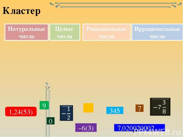 Кластер Иррациональные числа Натуральные числа Целые числа Рациональные числа 9 0 7 –6(3) 7,020020002… 345 π 1,24(53)