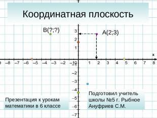 Координатная плоскость A(2;3) Подготовил учитель школы №5 г. Рыбное Ануфриев С.М