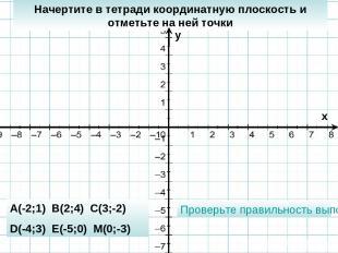 Начертите в тетради координатную плоскость и отметьте на ней точки A(-2;1) B(2;4