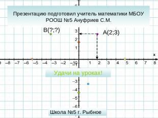 Презентацию подготовил учитель математики МБОУ РООШ №5 Ануфриев С.М. A(2;3) Школ