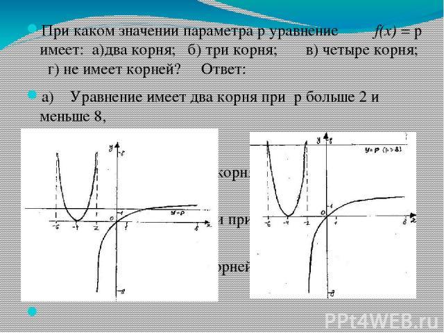 При каком значении параметра p уравнение f(x) = p имеет: а)два корня; б) три корня; в) четыре корня; г) не имеет корней? Ответ: а) Уравнение имеет два корня при p больше 2 и меньше 8, а также при p = 0; б) уравнение имеет три корня при p больше 0 и …