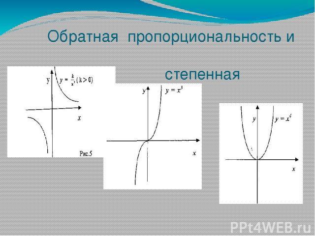 Обратная пропорциональность и степенная функция