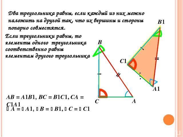 Два треугольника равны, если каждый из них можно наложить на другой так, что их вершины и стороны попарно совместятся. B A AB = A1B1, BC = B1C1, CA = C1A1 C Если треугольники равны, то элементы одного треугольника соответственно равны элементам друг…