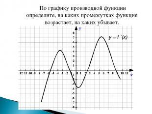 По графику производной функции определите, на каких промежутках функция возраста