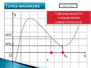 x O x0 Точка минимума y(x0) y Сформулируйте определение самостоятельно y(х) > y(