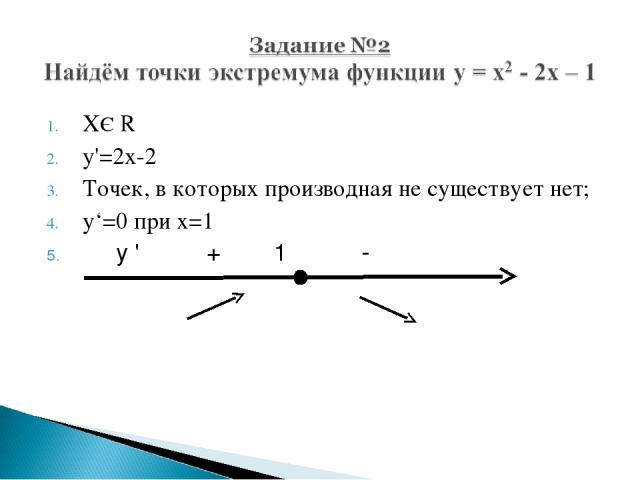 XЄ R y'=2x-2 Точек, в которых производная не существует нет; y'=0 при х=1 у ' + 1 -