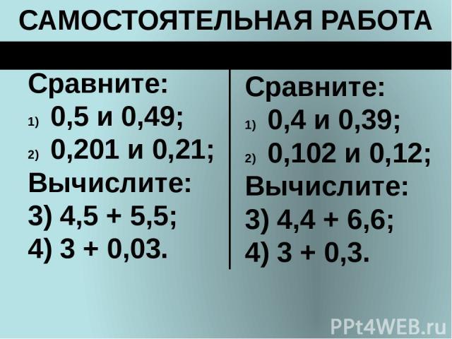 Сравните: 0,5 и 0,49; 0,201 и 0,21; Вычислите: 3) 4,5 + 5,5; 4) 3 + 0,03. Сравните: 0,4 и 0,39; 0,102 и 0,12; Вычислите: 3) 4,4 + 6,6; 4) 3 + 0,3. Вариант I Вариант II САМОСТОЯТЕЛЬНАЯ РАБОТА