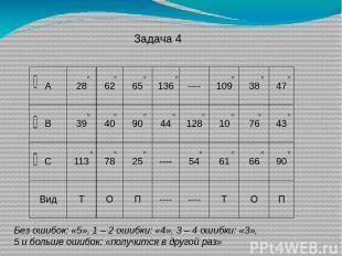 Задача 4 Без ошибок: «5», 1 – 2 ошибки: «4», 3 – 4 ошибки: «3», 5 и больше ошибо