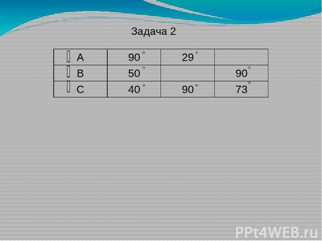 Задача 2 А 90 29 В 50 90 С 40 90 73