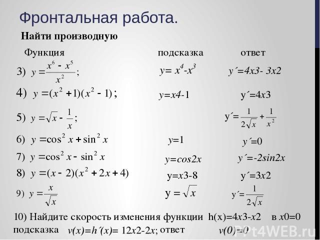 Фронтальная работа. Найти производную Функция подсказка ответ y´=4x3- 3x2 y=x4-1 y´=4x3 y=1 y´=0 y=cos2x y´=-2sin2x y=x3-8 y´=3x2 10) Найдите скорость изменения функции h(x)=4x3-x2 в х0=0 подсказка ответ . v(x)=h´(x)= 12х2-2х; v(0)=0