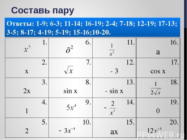 Составь пару Объяснение задания: В клетках таблицы записаны функции. Для каждой функции найдите производную и запишите соответствие клеток. Например: , следовательно ответ: 1 – 9; и т.д. Ответы: 1-9; 6-3; 11-14; 16-19; 2-4; 7-18; 12-19; 17-13; 3-5; …