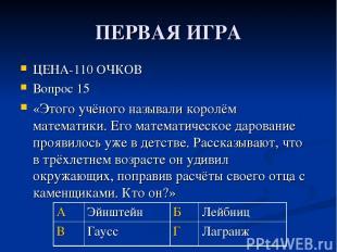 ПЕРВАЯ ИГРА ЦЕНА-110 ОЧКОВ Вопрос 15 «Этого учёного называли королём математики.