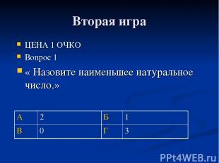 Вторая игра ЦЕНА 1 ОЧКО Вопрос 1 « Назовите наименьшее натуральное число.» А 2 Б
