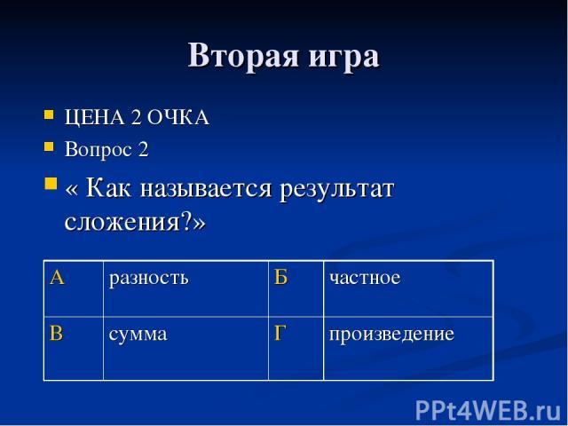 Вторая игра ЦЕНА 2 ОЧКА Вопрос 2 « Как называется результат сложения?» А разность Б частное В сумма Г произведение