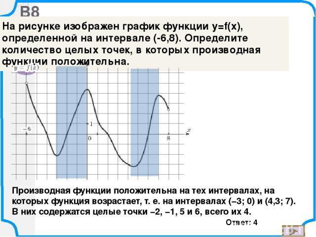 B8 Ответ: 4 Производная функции положительна на тех интервалах, на которых функция возрастает, т.е. на интервалах (−3; 0) и (4,3; 7). В них содержатся целые точки −2, −1, 5 и 6, всего их 4. На рисунке изображен график функцииy=f(x), определенной на…