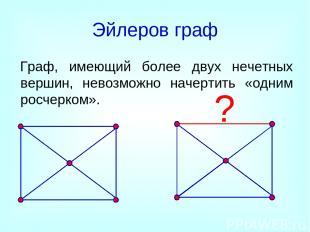 Эйлеров граф Граф, имеющий более двух нечетных вершин, невозможно начертить «одн
