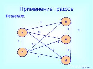 Применение графов Решение: А Г В Б Д 1 2 3 4 5 6 7 8 9 10 дальше