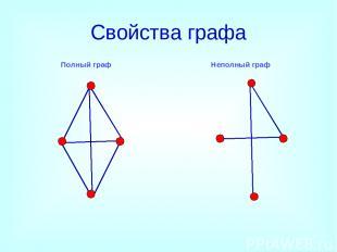 Свойства графа Полный граф Неполный граф