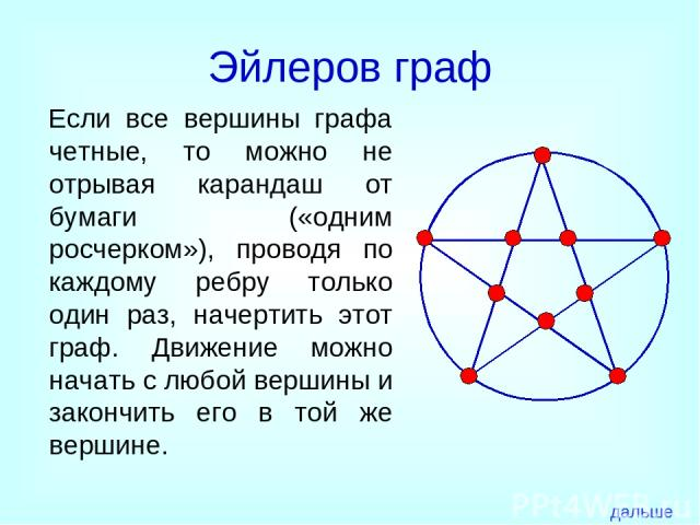 Эйлеров граф Если все вершины графа четные, то можно не отрывая карандаш от бумаги («одним росчерком»), проводя по каждому ребру только один раз, начертить этот граф. Движение можно начать с любой вершины и закончить его в той же вершине. дальше