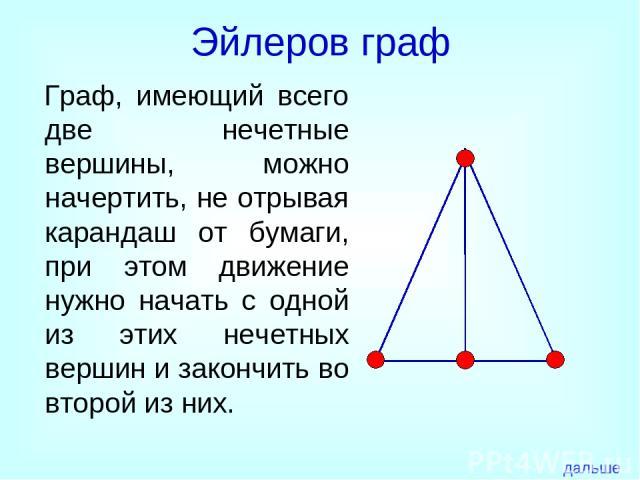 Эйлеров граф Граф, имеющий всего две нечетные вершины, можно начертить, не отрывая карандаш от бумаги, при этом движение нужно начать с одной из этих нечетных вершин и закончить во второй из них. дальше